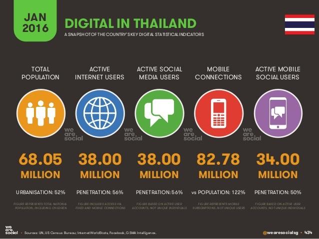 digital-in-2016-434-638