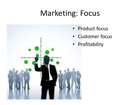 marketing-strategy-and-focus-2-638
