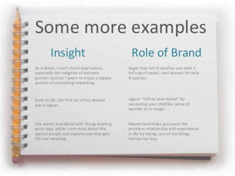 strategic-planning-the-importance-of-consumer-insights-30-638
