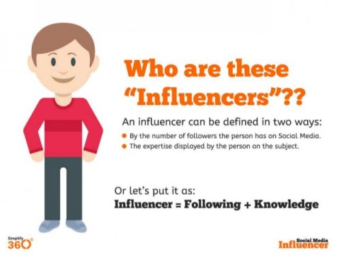 5-reasons-why-influencer-marketing-is-the-best-2-638