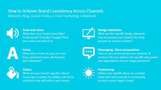 ภาพจาก https://www.linkedin.com/pulse/how-achieve-brand-consistency-across-channels-dogaru-ulieru
