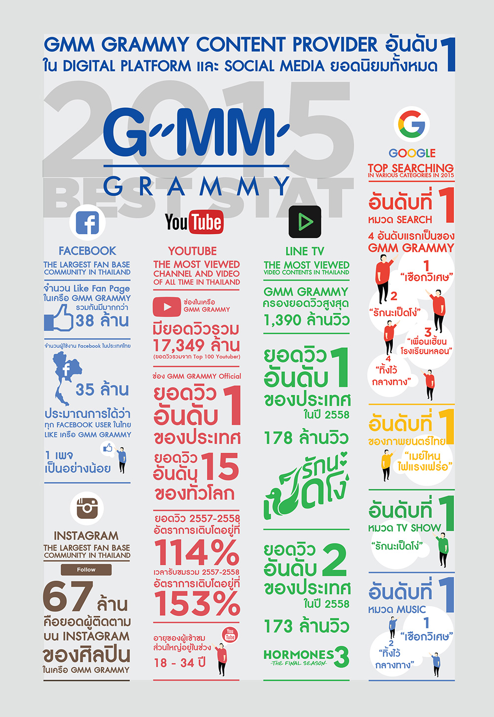 GMMGRAMMY_INFOGRAPHIC