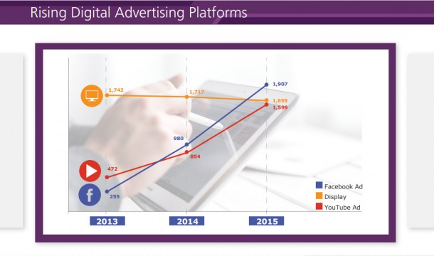 RisingDigitalAdverPlatform