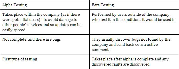 alpha_and_beta_testiung-145553D9E830A45A049