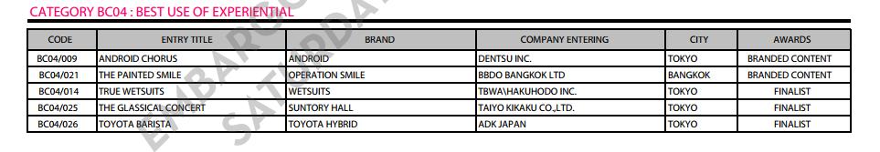 branded1