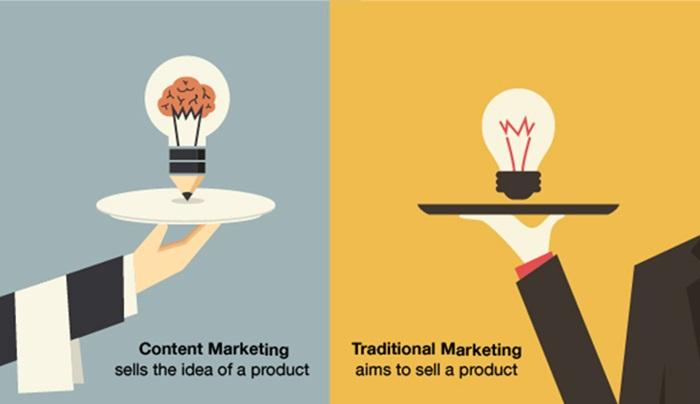 7 เหตุผลที่ทำให้เรารู้ว่า content marketing ไม่ใช่เรื่องใหม่