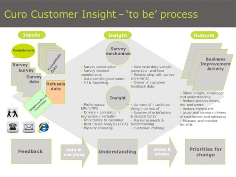 customer-insight-analysis-5-638