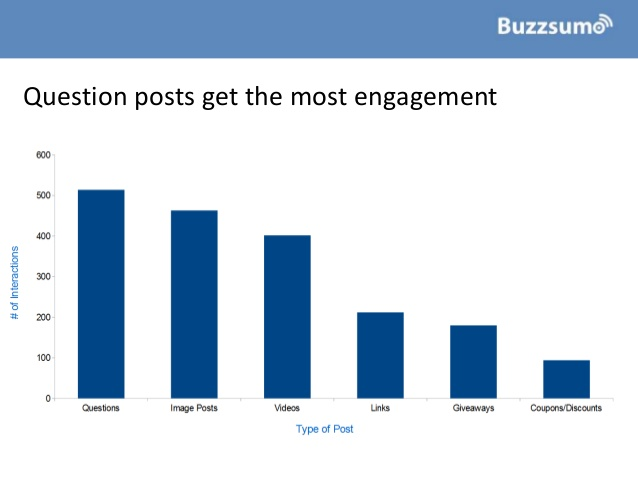 how-to-improve-facebook-engagement-insights-from-1bn-posts-7-638
