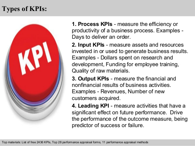 kpi-for-business-development-manager-5-638