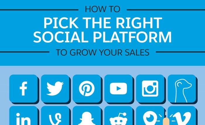 มาดูกันว่าแพลตฟอร์ม Social Media ไหนที่เหมาะกับแบรนด์ของคุณที่สุด