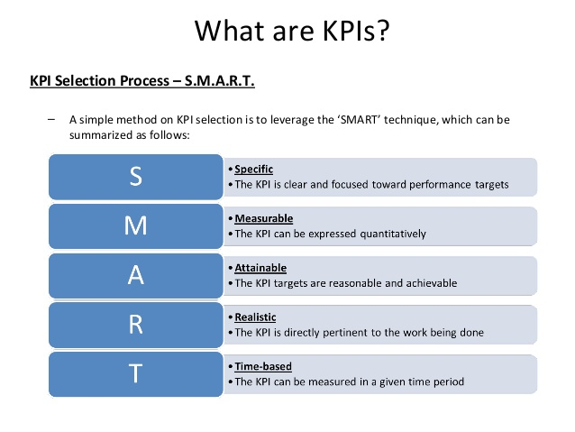 project-management-kpis-10-638