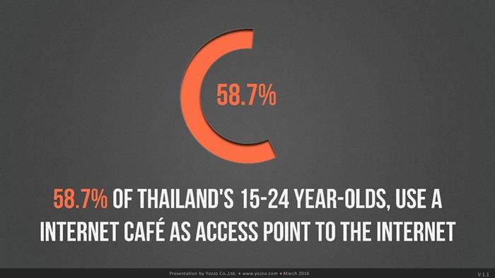 thailands-telecom-market-end-of-2015v1-160313131329-page-009