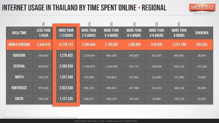 thailands-telecom-market-end-of-2015v1-160313131329-page-024