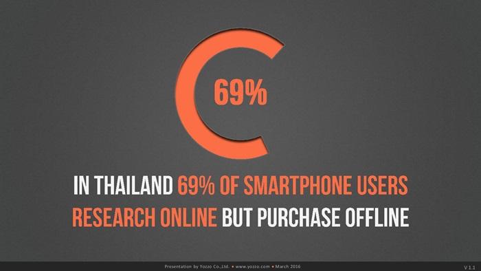 thailands-telecom-market-end-of-2015v1-160313131329-page-033