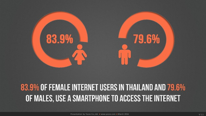 thailands-telecom-market-end-of-2015v1-160313131329-page-038