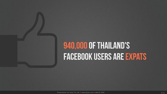 thailands-telecom-market-end-of-2015v1-160313131329-page-073