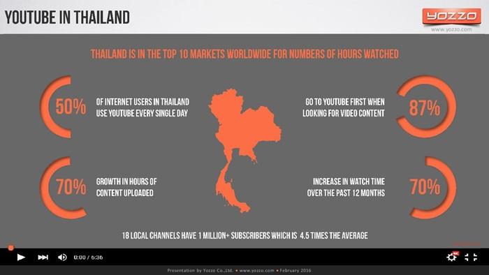 thailands-telecom-market-end-of-2015v1-160313131329-page-079