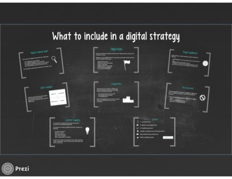 what-to-include-in-your-digital-strategy-1-638