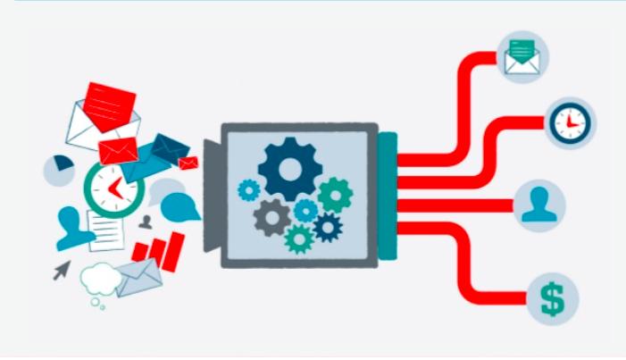 Marketing automation ยุคที่การตลาดทำกันเองอัตโนมัติ
