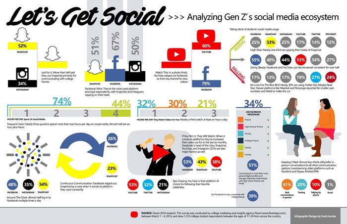 Social-Media-Infographic-FINAL-page-001-700