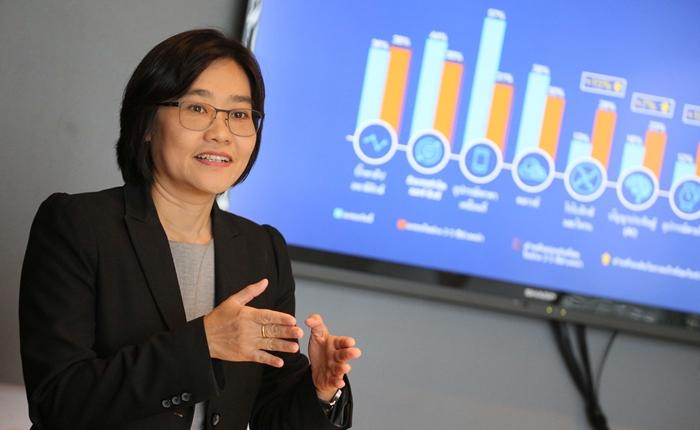 เอคเซนเชอร์เผยเทรนด์กิจการน้ำมันและก๊าซในไทย ใช้จ่ายอย่างชาญฉลาดด้วยการลงทุนในเทคโนโลยีดิจิทัล