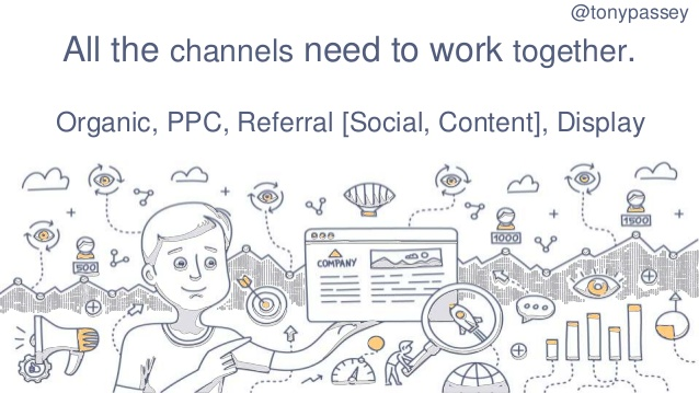 digital-marketing-for-2016-11-638