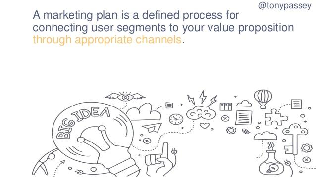 digital-marketing-for-2016-7-638