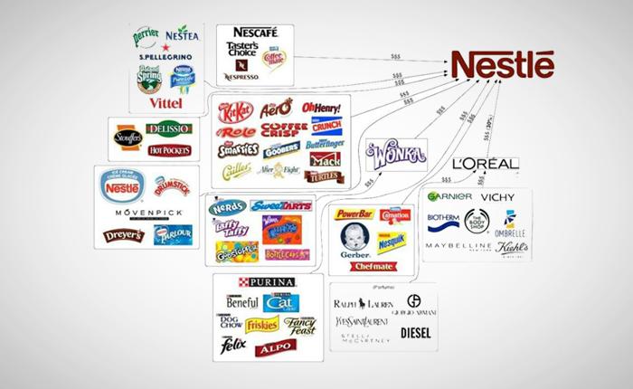 """25 ข้อนี้จะทำให้คุณเชื่อว่า """"เนสท์เล่"""" คือสุดยอดนักลงทุนในอุตสาหกรรมอาหารของโลก"""