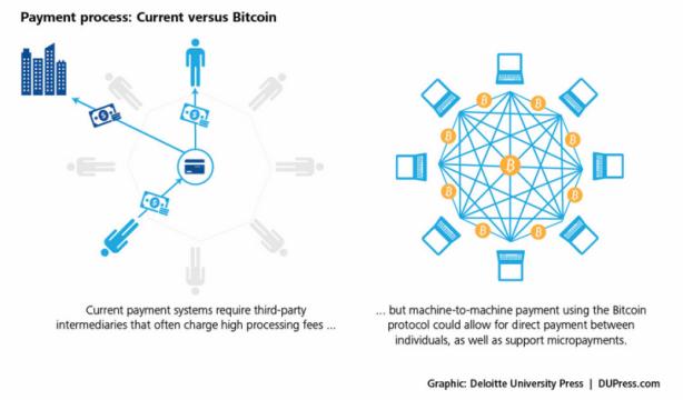 Blockchain-Image-e1443026321732