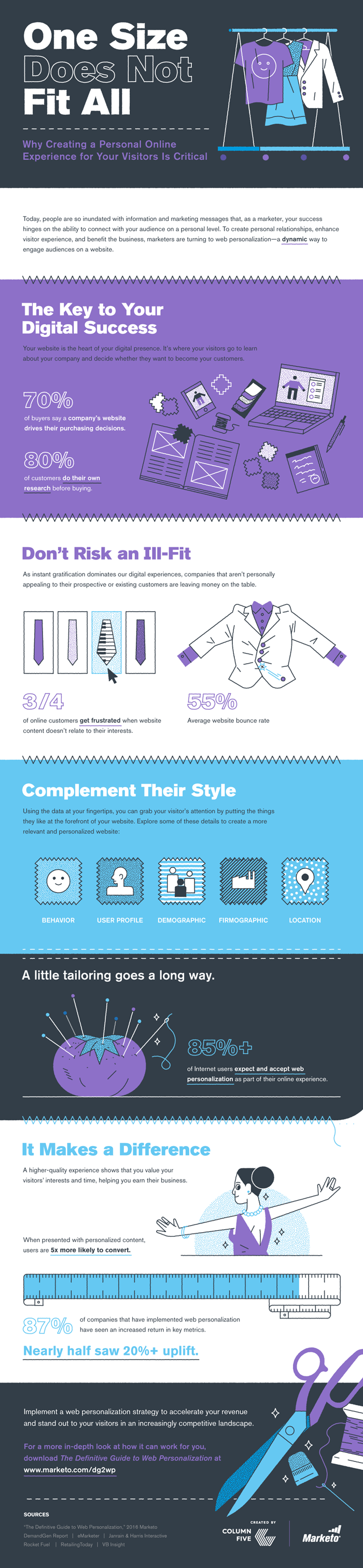 One-Size-Does-Not-Fit-All_Web-Personalization_Marketo_Infographic-700
