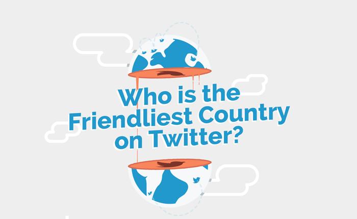 Top 20 ประเทศของผู้ใช้ Twitter ที่เป็นมิตรมากที่สุด