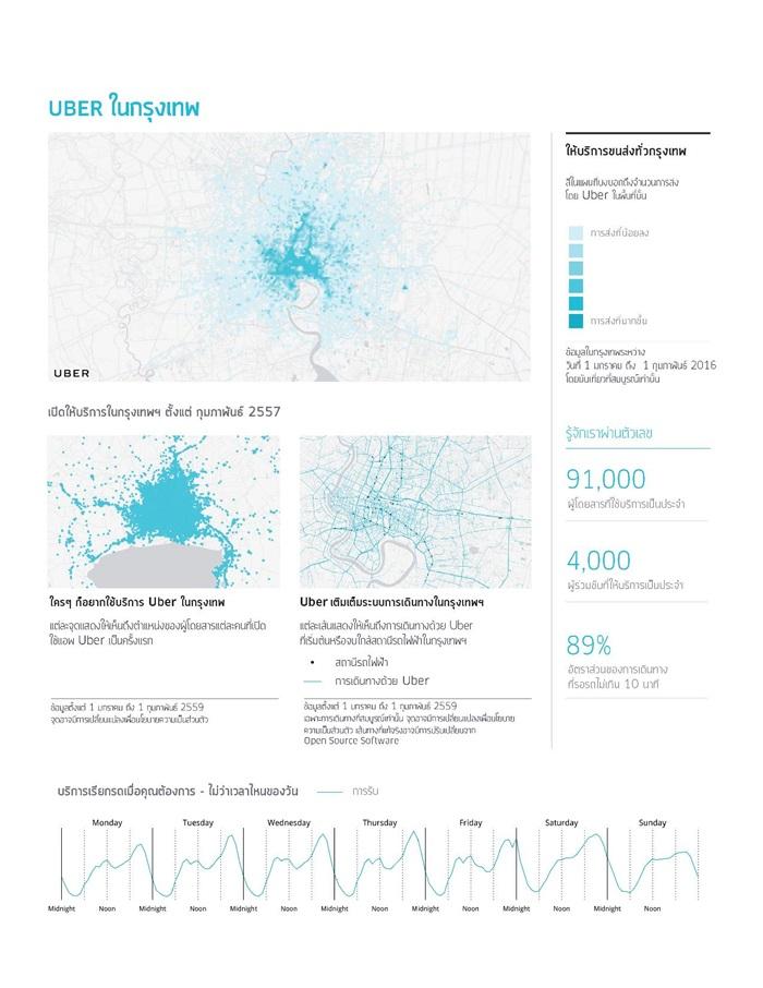 local_city_impact_bangkok_TH-page-002