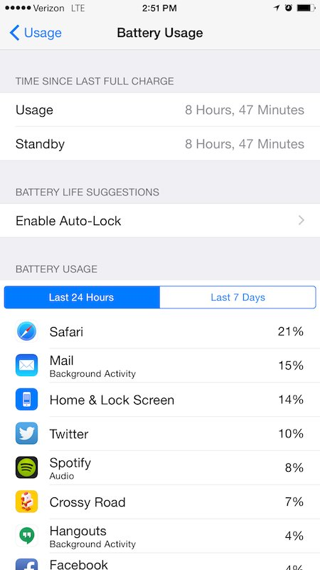 see-which-apps-drain-the-most-battery-2