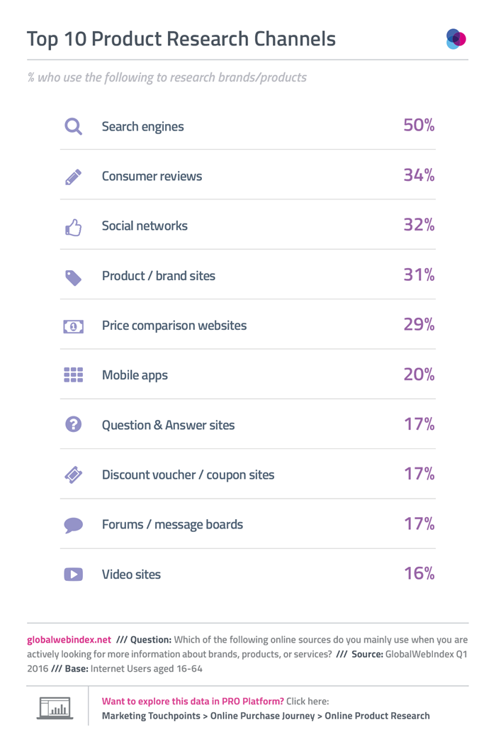 social_media_research