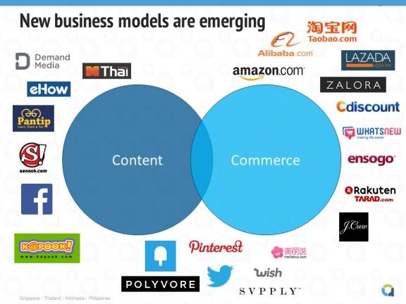 ภาพจาก www.acommerce.asia
