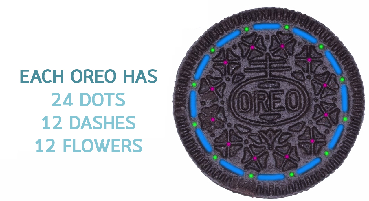 Oreo-Cookie-Design copy