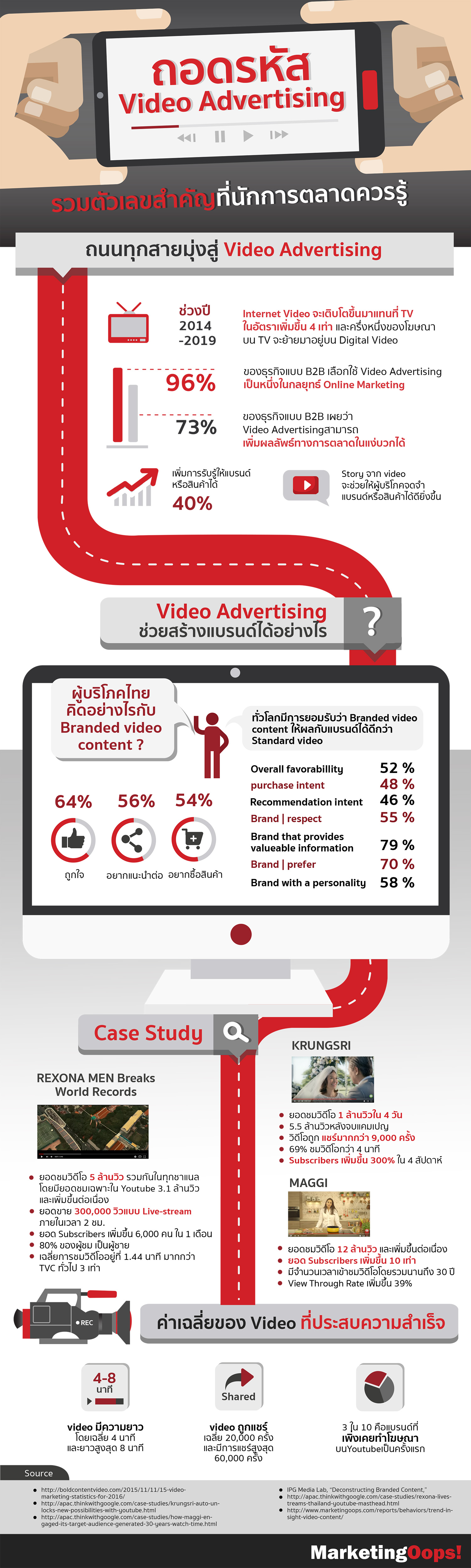 video-advertising-infographic