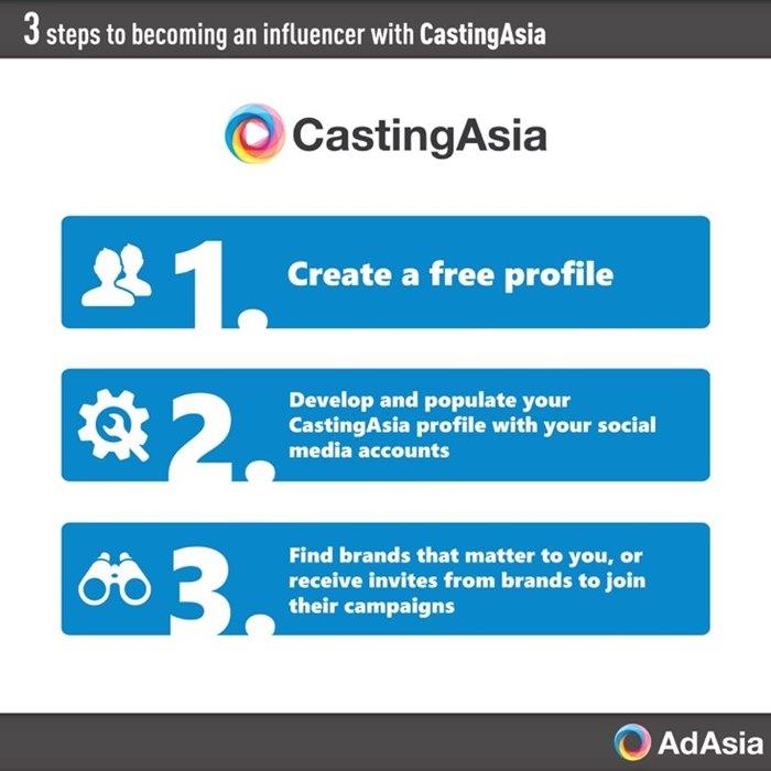 CastingAsia-5