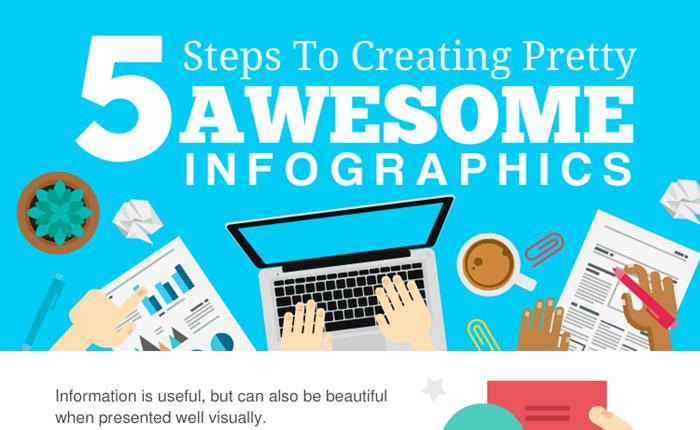 5 ขั้นตอน สร้าง Infographic แบบง่ายๆ