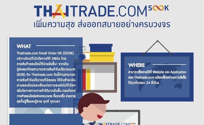 กรมส่งเสริมการค้าระหว่างประเทศ เปิดบริการใหม่ Thaitrade.com พร้อมให้ SMEs บุกตลาดออนไลน์ ส่งสินค้าล็อตเล็กขายได้ทั่วโลก
