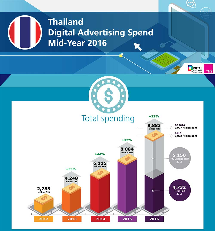 daat-adspending-mid-2016-1