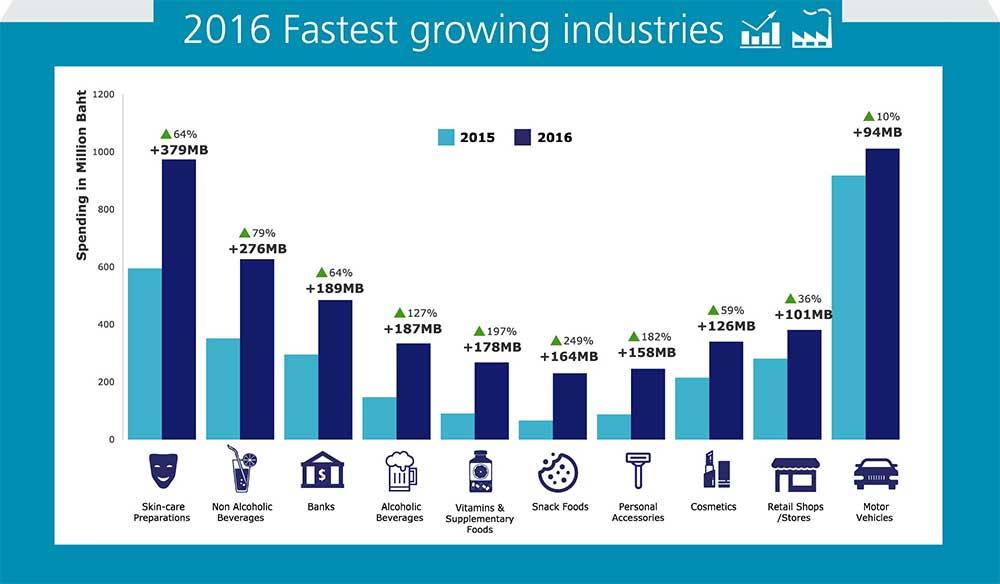 daat-adspending-mid-2016-3