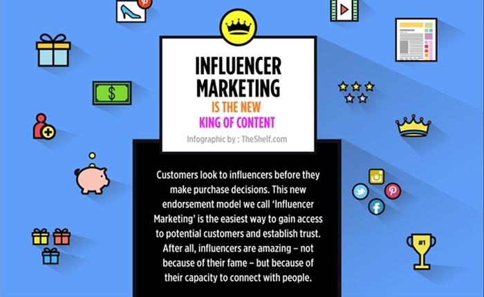 ใช้ Influencer ให้ดีคือการสร้างมูลค่าเพิ่มระหว่างแบรนด์กับ Influencer ขึ้นมา