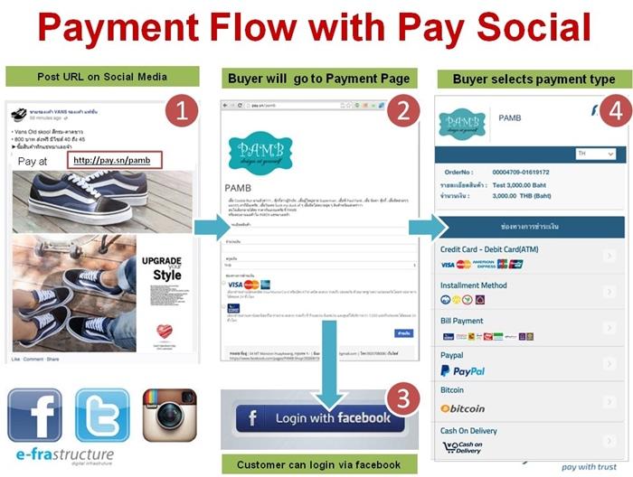 pay-social-2