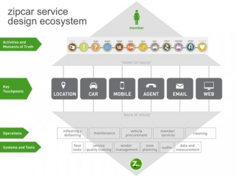 zipcar-secret-of-journey-map-success-500x375