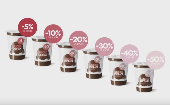 กลยุทธ์ขายโยเกิร์ตน้ำตาลต่ำด้วยวิธีใหม่ กระตุ้นให้คนฝึกทานถ้วยที่ระดับน้ำตาลน้อยลงเรื่อยๆ แล้วจะชินเอง