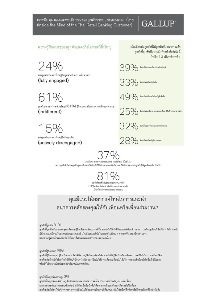 gallup_infographic_th-page-001