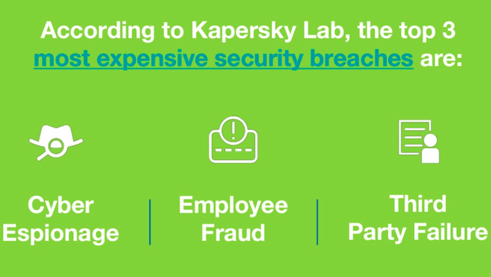 Data Security เรื่องที่คนทำการตลาดต้องใส่ใจ