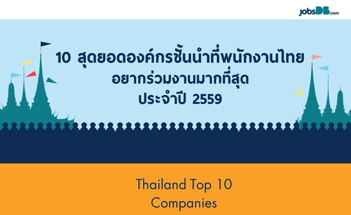เผย 10 สุดยอดองค์กรชั้นนำที่คนอยากร่วมงานมากที่สุดในปีนี้