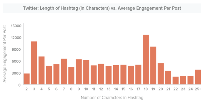 tm-hashtags2